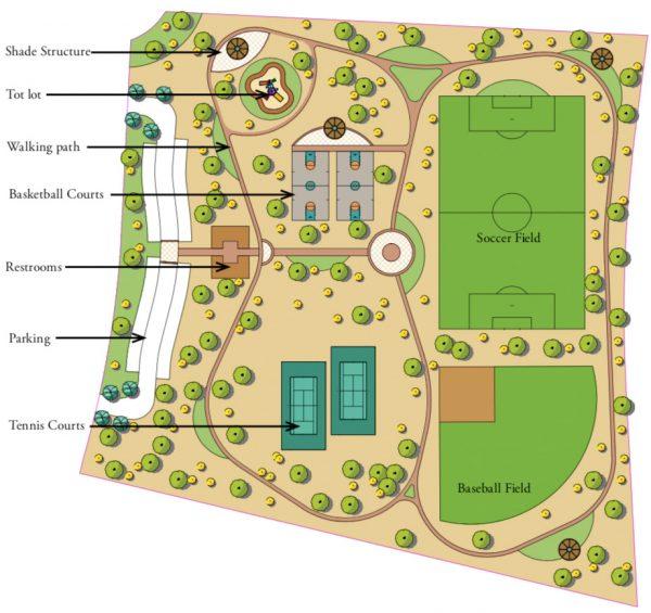 Large park concept